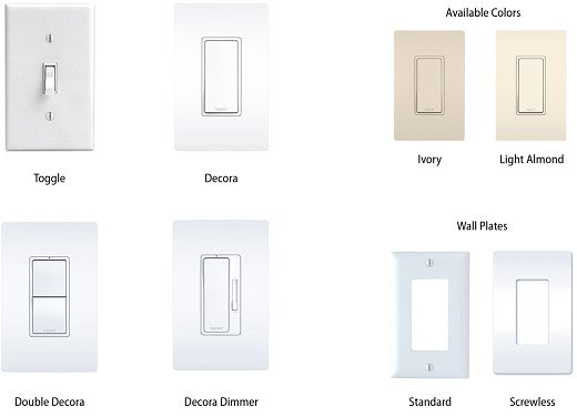 Electrical Switches Devices